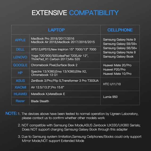 Ugreen USB C HUB USB-C to 3.0 HUB HDMI Thunderbolt 3 Adapter for MacBook Samsung Galaxy S10