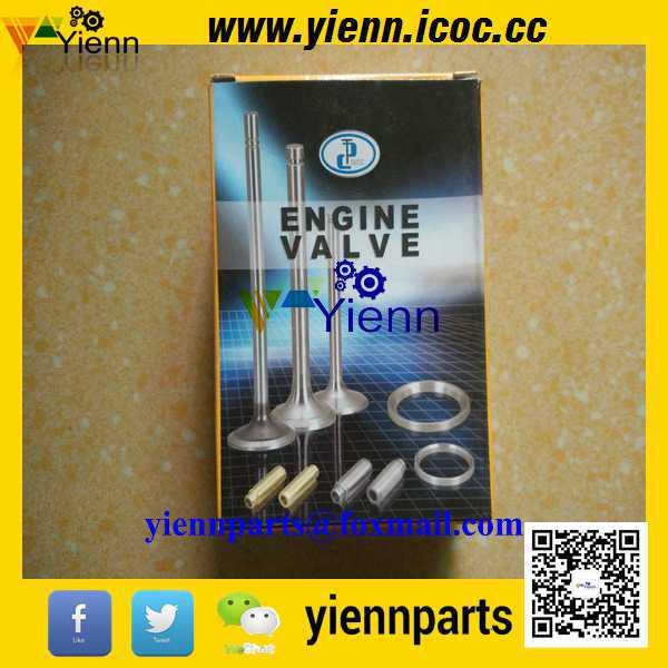 Business & Industrial NISSAN H25 & H20-II ENGINE FORKLIFT GASKET ...