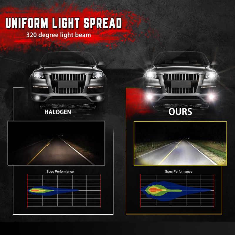 NIGHTEYE One pair H16(EU) 5202 1600LM 6500K Cool White Car Fog Light 12V Automotive Car LED Driving Fog lamps