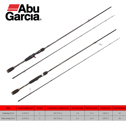 ABU GARCIA Spinning Fishing Rod 2.01M Fishing Stick M Power Fishing Rod Portable Spinning Fishing Rod Carbon Lure Spinning Pole Islamabad