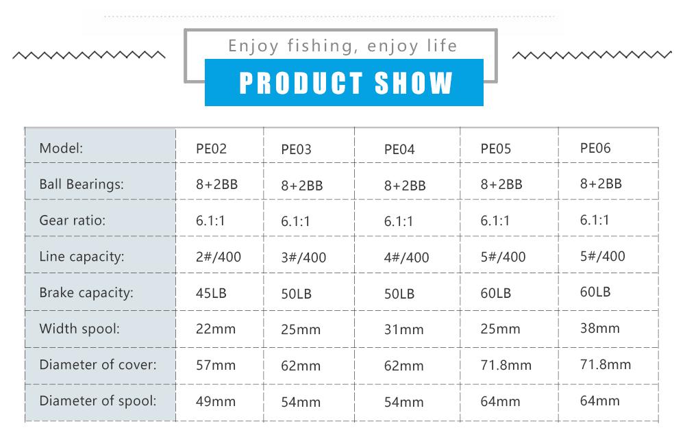 Hunan Fishing Equipment PE Series 10 Ball Bearings Jigging Reel CNC Handle Full Matel Fishing Wheel