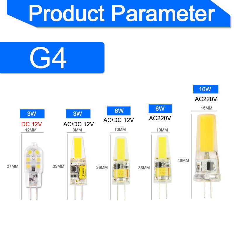 G4 LED Âm Trần G9 Đèn LED COB 6W 10W AC/DC 12V 220V LED Ngô ánh Sáng Thay Thế Đèn Halogen Bóng Đèn LED Đèn Chùm Pha Lê Lampada