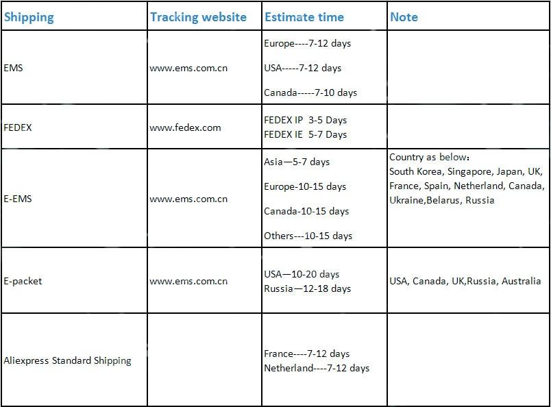 shipping 3_