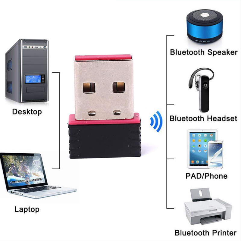 USB2.0 150Mbps Wireless Adapter Wifi Network Adapter with CD For Windows Linux Mac PC Computer Laptop