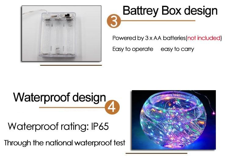 产品描述 电池盒