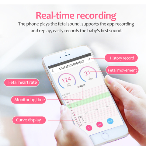 Angelsounds Portable Pocket Fetal Doppler Baby Sound Heartbeat Pregnant Doppler Prenatal Monitor 3MHz Household Health Care Islamabad