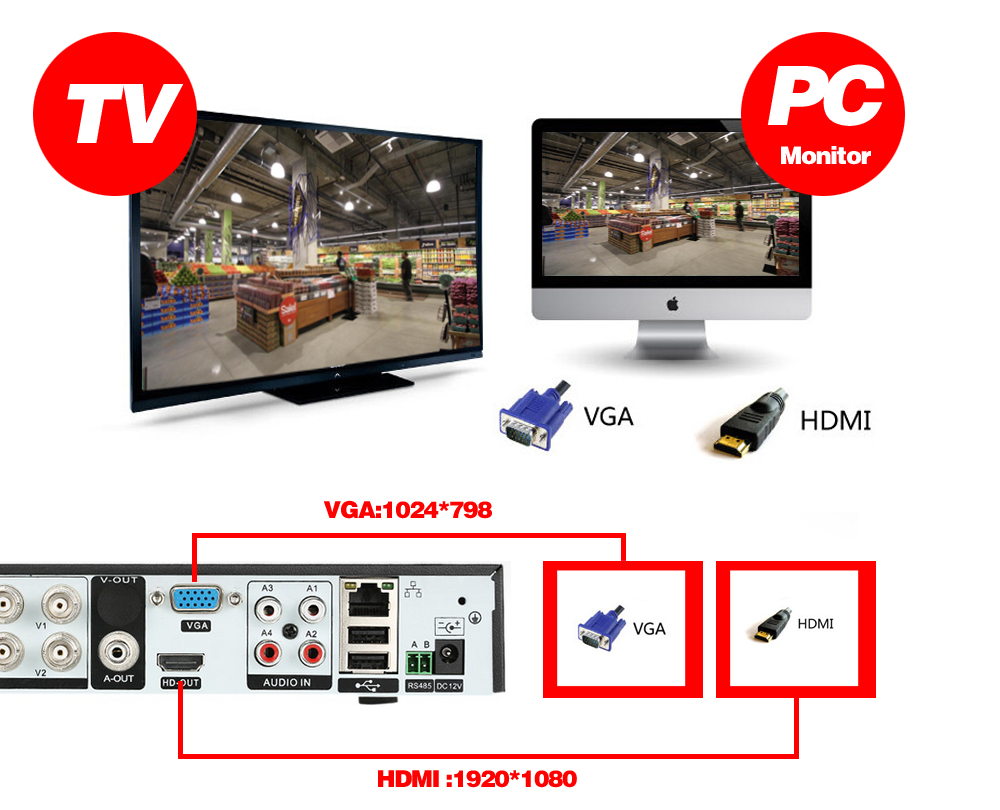 home video system f34
