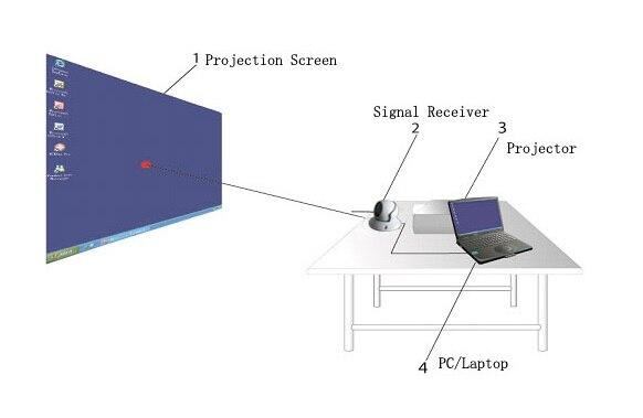 desktop installation