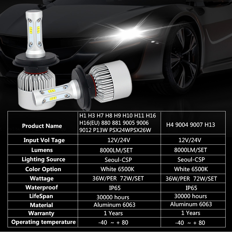 Led Car Bulb H1 H7 9012 Hir2 Led Lamp 9004 Hb1 9007 Hb5 Hi Lo
