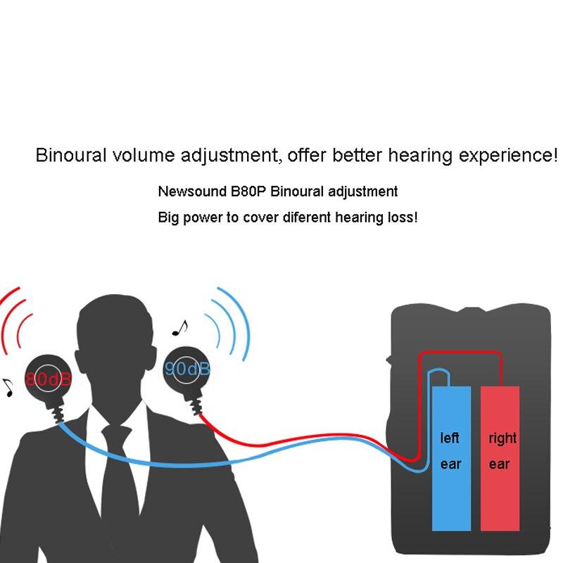 Aide auditive bon marché aide auditive portée par le corps appareil auditif puissant porté par le corps appareil auditif le plus abordable