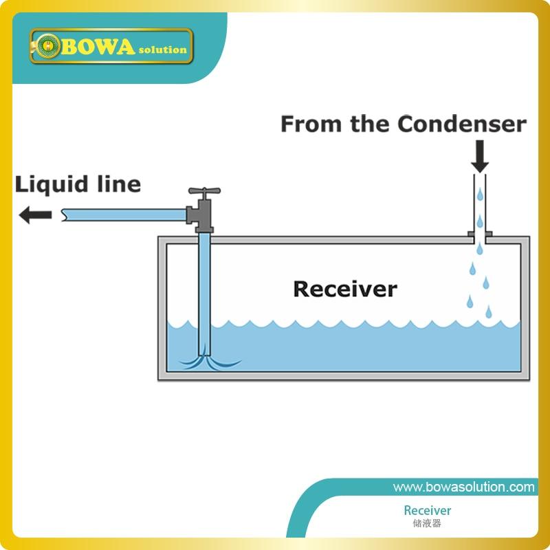 Wiring Diagram Flake Ice Machine Wiring Diagram