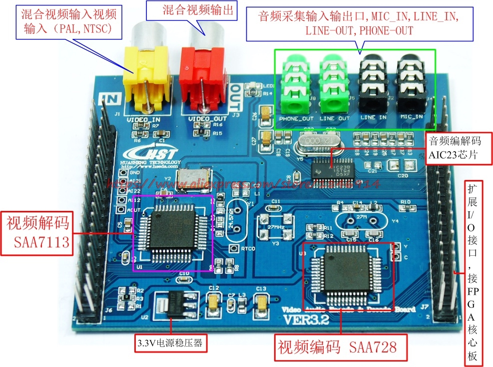 Free Shipping  VIDEO3.1 Video Development Board, Audio Development Board SAA7121 SAA7113