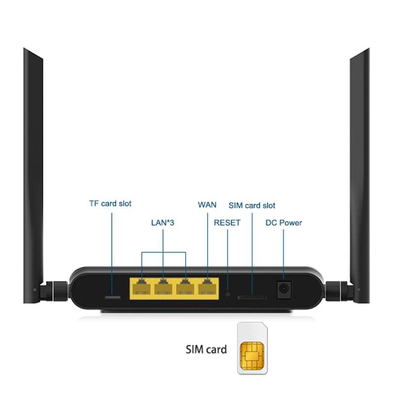 Image 5 - wi fi маршрутизатор 300 Мбит/с, со слотом для sim карты и 4 5dbi антенны Поддержка vpn pptp и l2tp, openvpn Wi Fi 4 аппарат не привязан к оператору сотовой связи модем портативный роутер wi fi с usb WE5926-in 3G/4G маршрутизаторы from Компьютер и офис