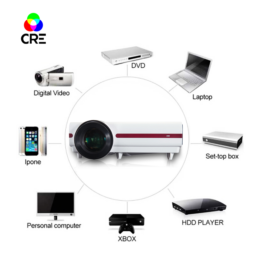 Newest 2800 Lumens LED Projector Best for Education Business ...
