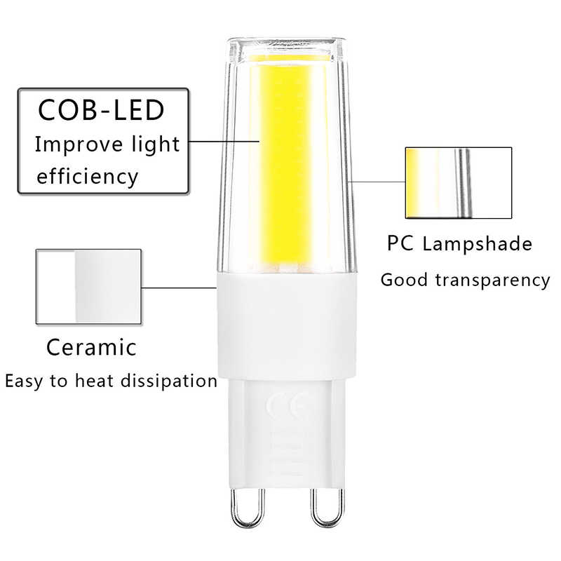 1pcs Mini G4 LED COB Lamp LED G9 Bulb AC DC 12V G9 220V Candle Silicone Lights Replace 20W 35W 50W Halogen Chandelier Spotlight