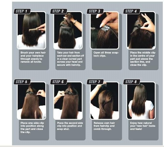 Hair Highlight Placement Guide
