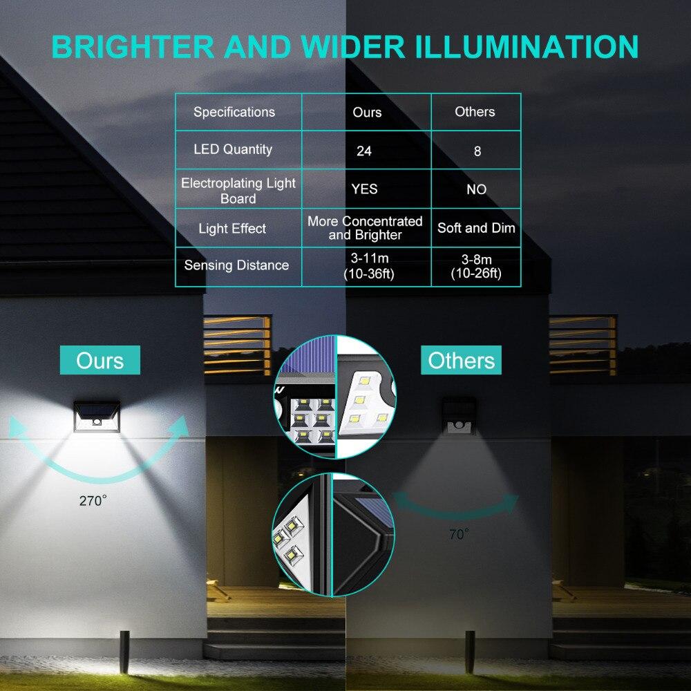 Mpow 24 LED Solar Lamp (5)