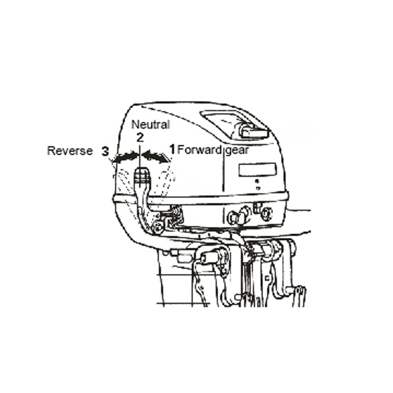 Outboards the uses Two stroke Four stroke Outboards and