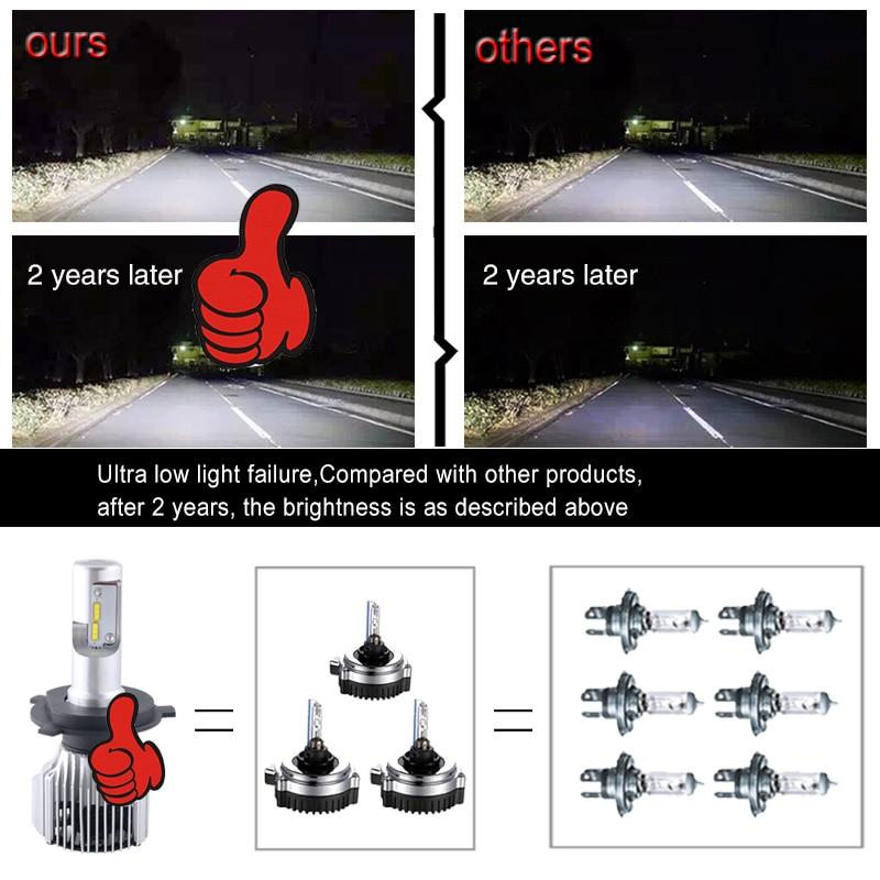 """""""AcooSun H4 H7 LED"""" automobilių priekiniai žibintai 12V H1 - Automobilių žibintai - Nuotrauka 4"""