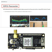TTGO ESP32-Paxcounter LoRa32 V2.1 1,6 версия 433/868/915 МГц LoRa ESP-32 OLED 0,96 дюймовая SD карта Bluetooth WI-FI модуль SMA