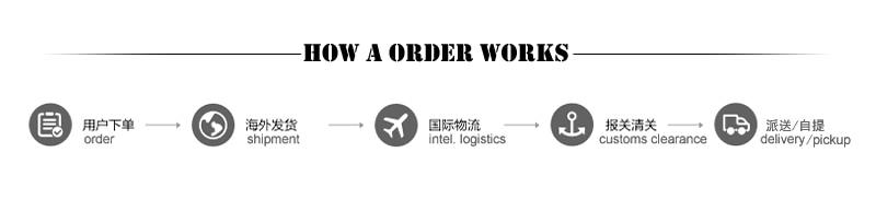 simple description template-how a order works