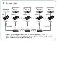 1x6 HDMI over IP Extender 1 отправителя 6 ресивер через Cat5e Cat6 передатчик HDMI Cat5 к UTP LAN rj45 Ethernet TCP сплиттер IP