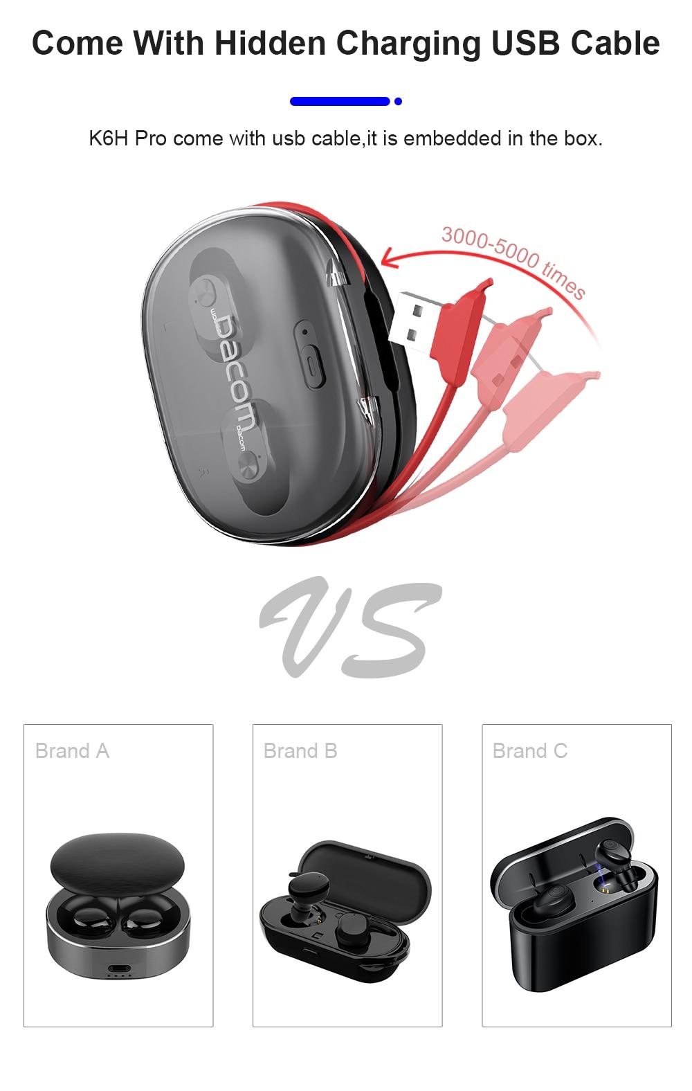 bluetooth 5.0 headphone compact for  android IOS | Cornmi
