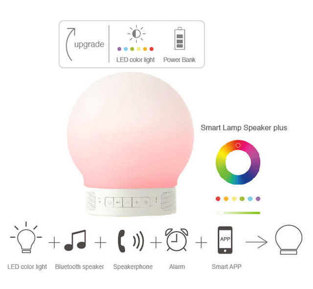 Emoi Lâmpada Inteligente Bluetooth Mais Falante originais com banco De Potência, luzes coloridas de LED, som Baixo & TF suporte e APP Speakerphone