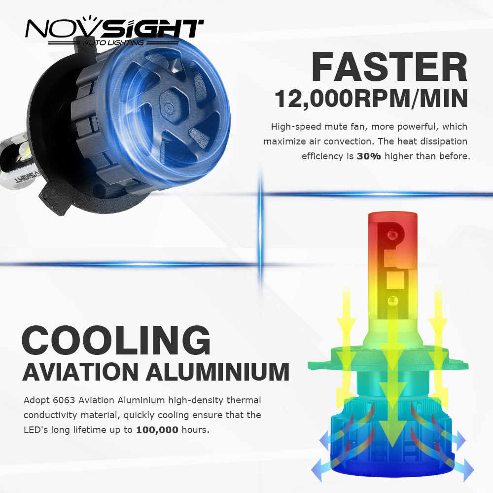 NOVSIGHT super bright LED Car Headlight Bulbs H4 LED H7 H1 H8 H9 H11 9005 9006 60W 16000lm 6500K Auto Headlamp Fog Light Bulbs