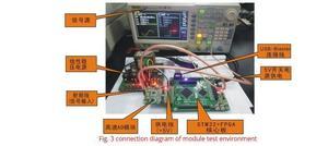 Image 2 - Tốc Độ Cao AD9226 12bit Dual Channel Sau Công Nguyên Module FPGA Ban Phát Triển Mở Rộng 65M Thu Thập Dữ Liệu Mới
