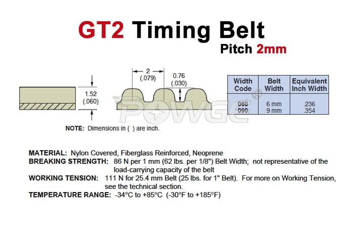 10 шт. 36 зубы 2GT зубчатый шкив Диаметр 5/6. 35/8 мм+ 10 метров Ширина 6 мм GT2 синхронного ремня 36 T 36 зубы GT2 ременный шкив 36-2GT