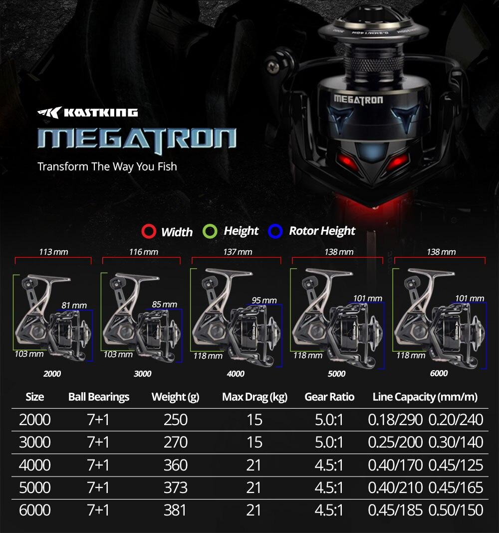 0 MegaTron Banner 1000x1067