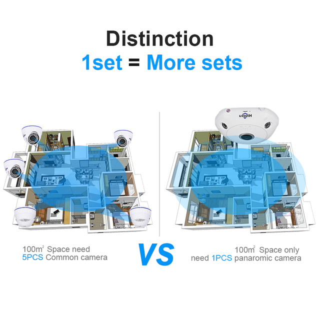 HD 3.0MP WiFi Panoramic Camera 360 Degree e-PTZ Fisheye Network IP CCTV Camera Video Storage Remote IR-CUT Audio-in hiseeu