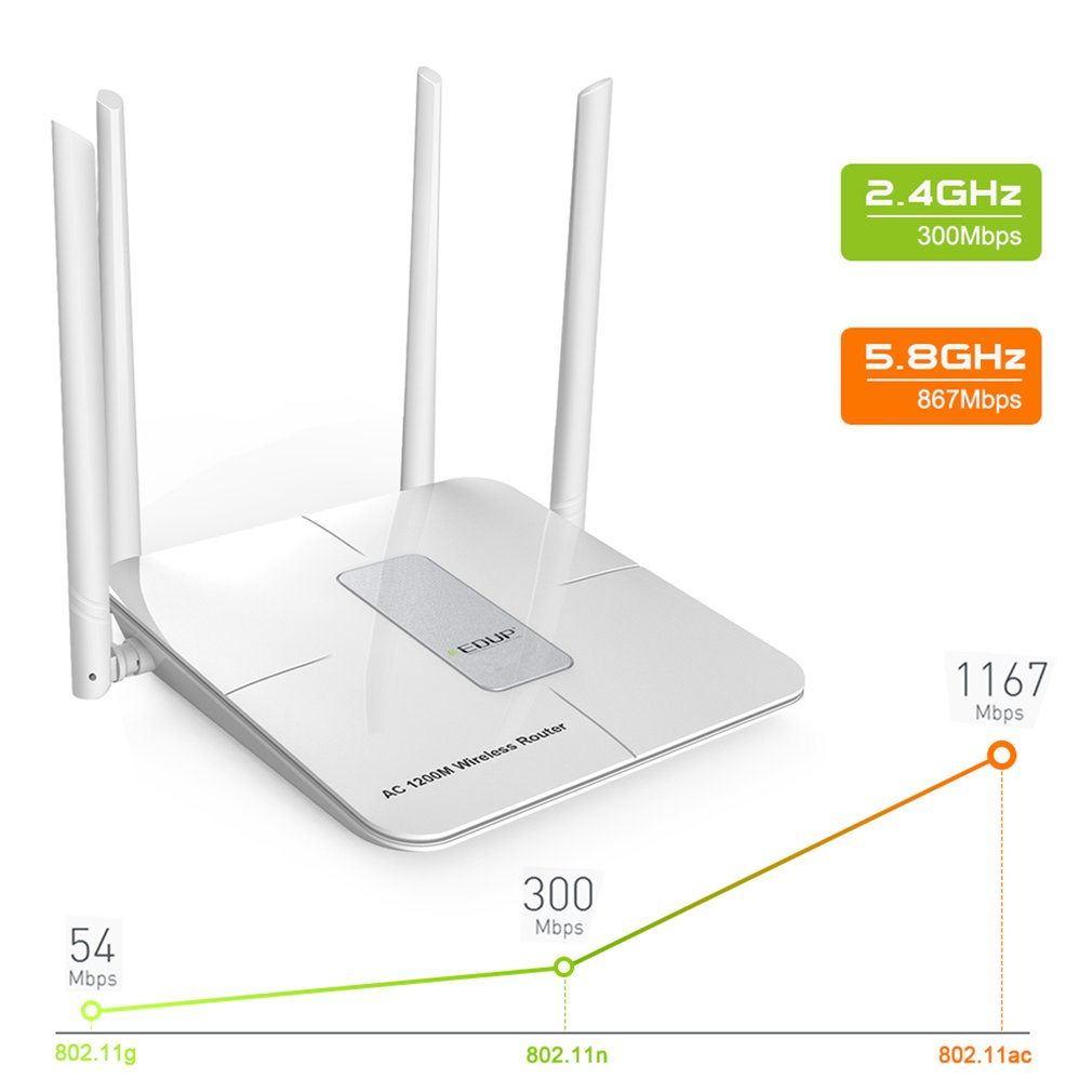 Dual-band Office/home 5ghz Wifi Router 1200mbps Wireless Wlan Repeater 802.11ac High Power Wifi Range Extender 4*5dbi Ante