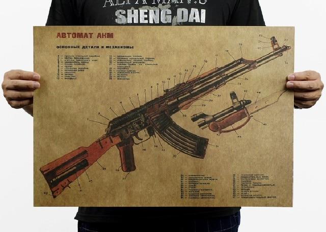 New Arrival Ak47 Gun Structure Diagram Kraft Paper Poster Living