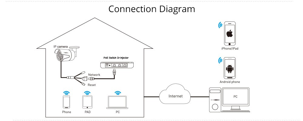 IP camera poe 4mp bullet dome video cam 6