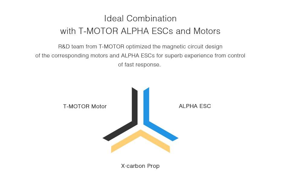 T-MOTOR novo MF2009 Folding hélice De Carbono para rc multi-rotores VTOL