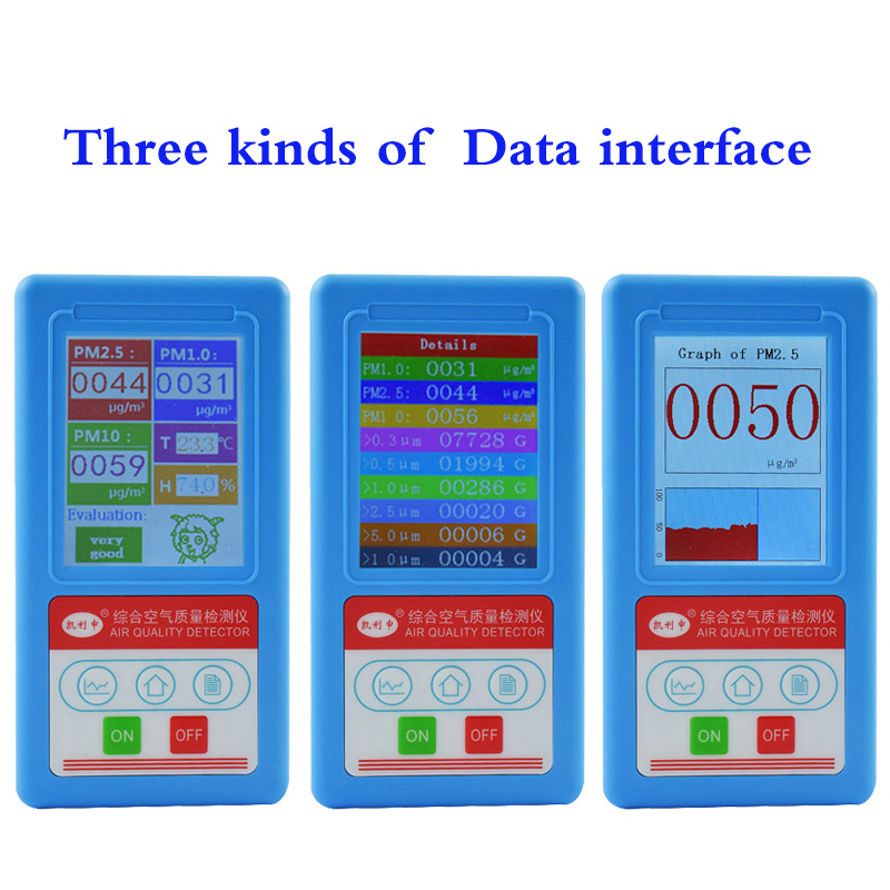English menu PM1.0 PM 2.5 PM10 Gas Analyzer 9 Kinds Particles Detector Temperature Humidity Meter Gas Detector Hygrometer