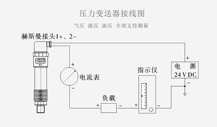Importação de Abastecimento de Água Constante Pressão