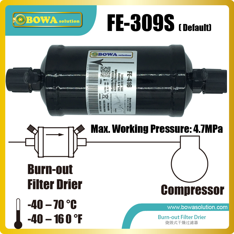 FE-309S hermetic burn-out filter driers are used in the suction line to clean up refrigeration and air conditioning systems fda 487 replaceable core filter driers are designed to be used in both the liquid and suction lines of refrigeration systems