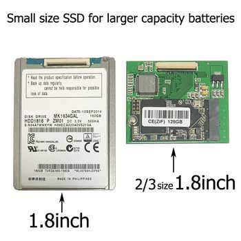 128 ギガバイト 256 ギガバイト 512 ギガバイトの SSD Ipod クラシック 7Gen Ipod ビデオ 5th 交換 MK3008GAH MK6008GAH MK801GAH MK1634GAL Ipod hdd ハードディスク