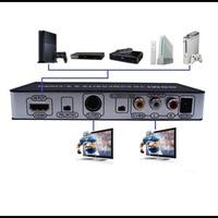 EDAL HDMI to TV Composite RCA AV + S Video Converter Include AV & S Video Cables + AC Power Adapter US EU AU Plug Adapter