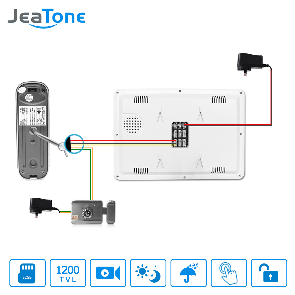 Awesome phone jack colors photo best images for wiring diagram phone camera diagram wiring diagram asfbconference2016 Images