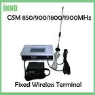 GSM 850/900/1800/190...