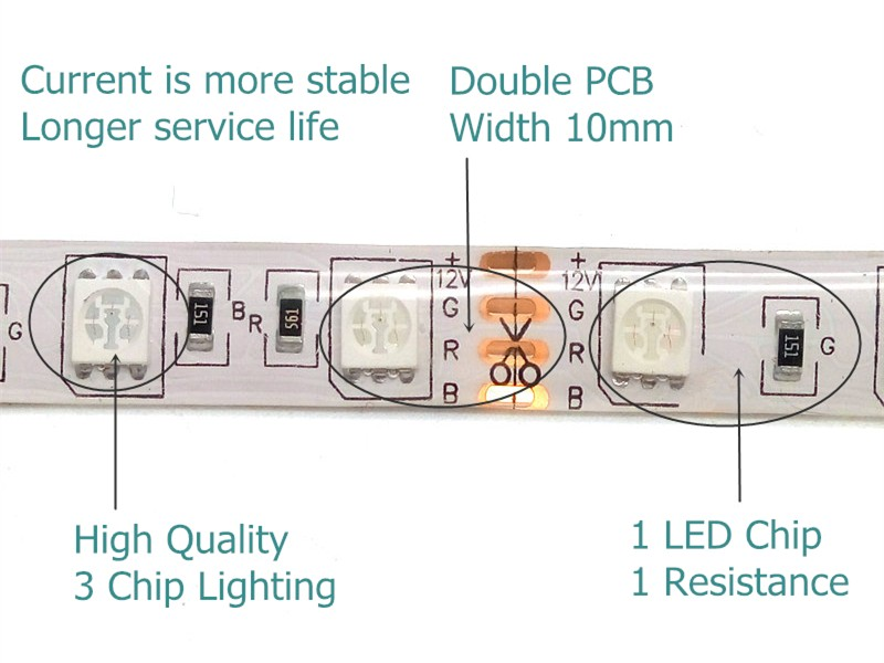 IP65 a prueba de agua 5050 RGB 5M LED Strip Set + 44Keys IR - Iluminación LED - foto 4