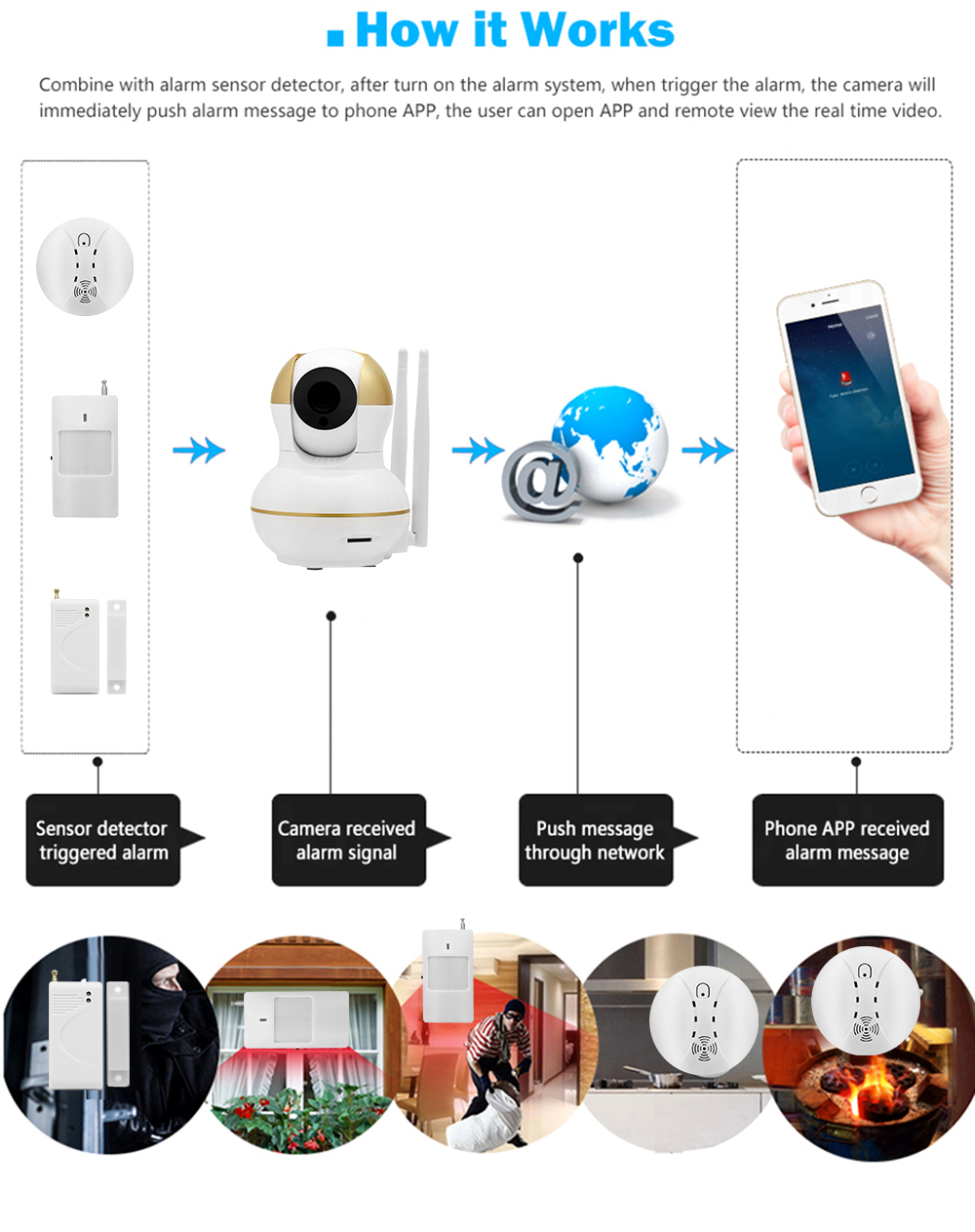 Wistino Alarm Systems Security WIFI IP Camera Security System Video Monitor Surveillance Camera Wireless Home Alarm System With Sensor Alarm Wifi kit Smart Home Camera (5)