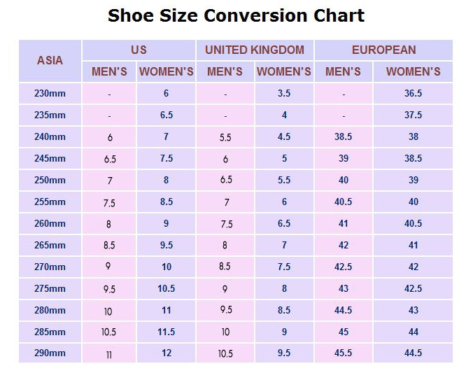 Shoes chart2
