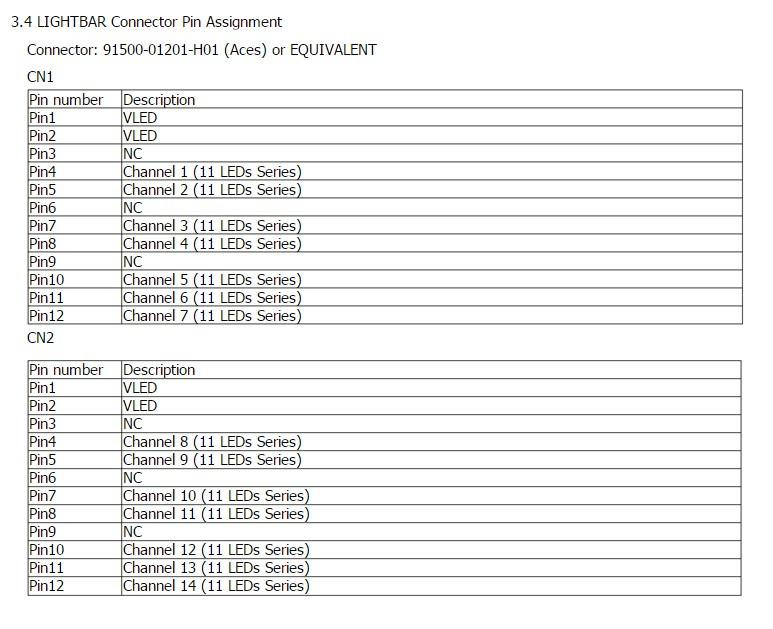 M185B3-L01 91500-01201-H01 (Aces)