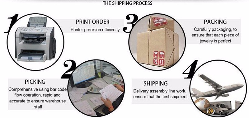 The-shipping-process_01
