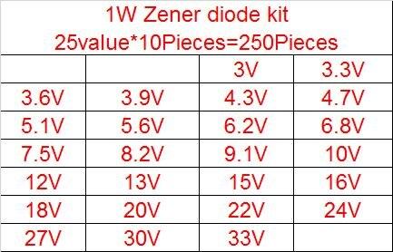 1W Zener diode kit-25-detail